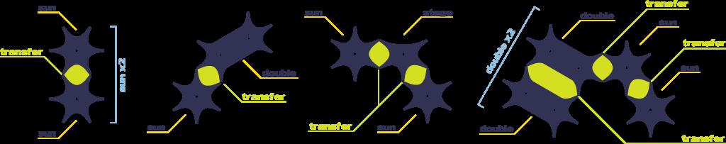 stukovka-3